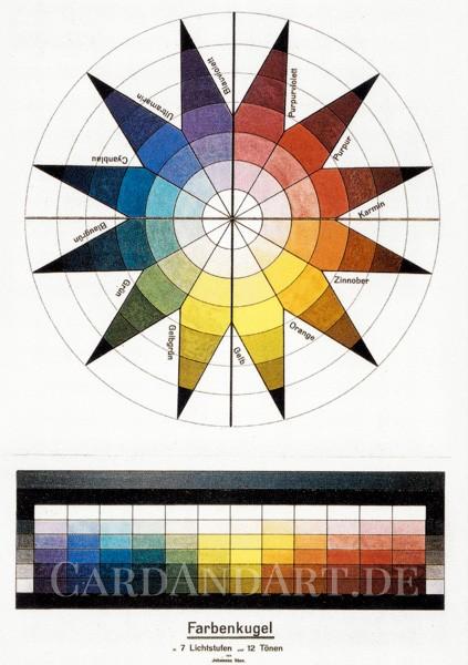 Itten Johannes: Farbenkugel - Postkarte