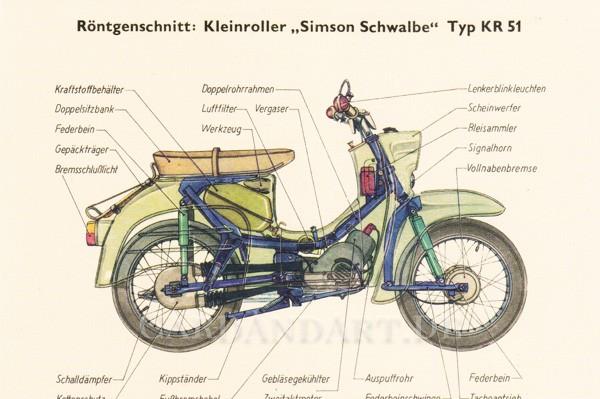 Röntgenschnitt Kleinroller Simson Schwalbe - Postkarte