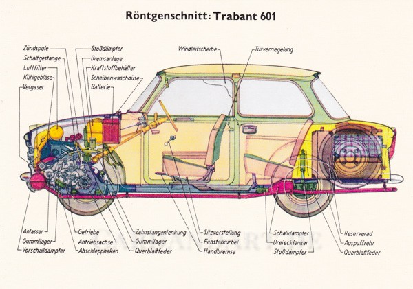 Röntgenschnitt Trabant 601 - Postkarte